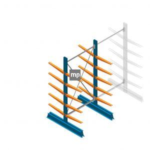 Draagarmstelling MP Dubbelzijdig 2000x1000x500mm (hxbxd) 5 niveaus 150kg