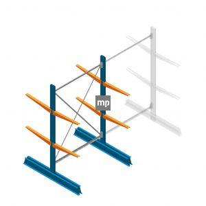 Draagarmstelling MP Dubbelzijdig 2000x1250x600mm (hxbxd) 2 niveaus 150kg